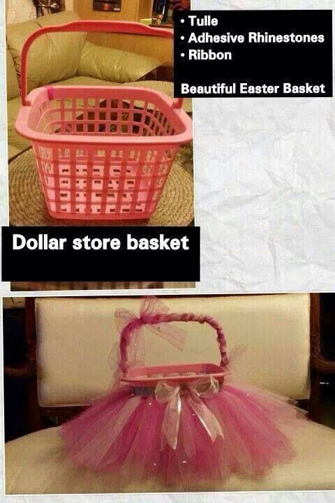 Dollar Srore Easter Basket